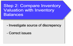 Compare Inventory Valuation with Inventory Balances