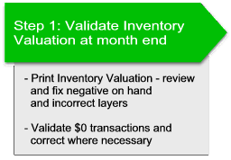 How to effectively reconcile your inventory in VISUAL ERP